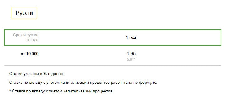Вклад «Подари жизнь» от Сбербанка — условия, проценты