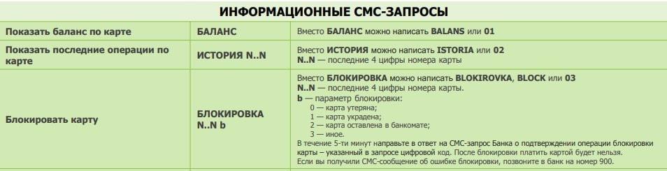 Команды мобильного банка-1