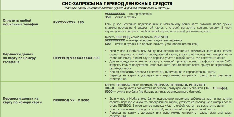 Команды мобильного банка-2