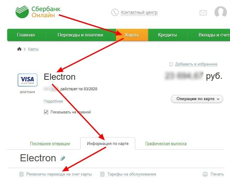 Кредитные карты заказать онлайн с доставкой по почте
