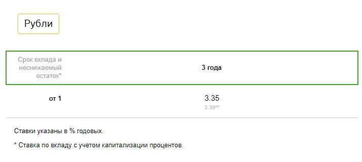 Изображение - Социальный вклад сбербанка проценты vklad-socialnyj-2