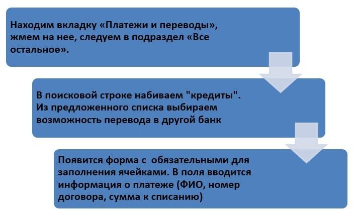 кредит онлайн манивео украина