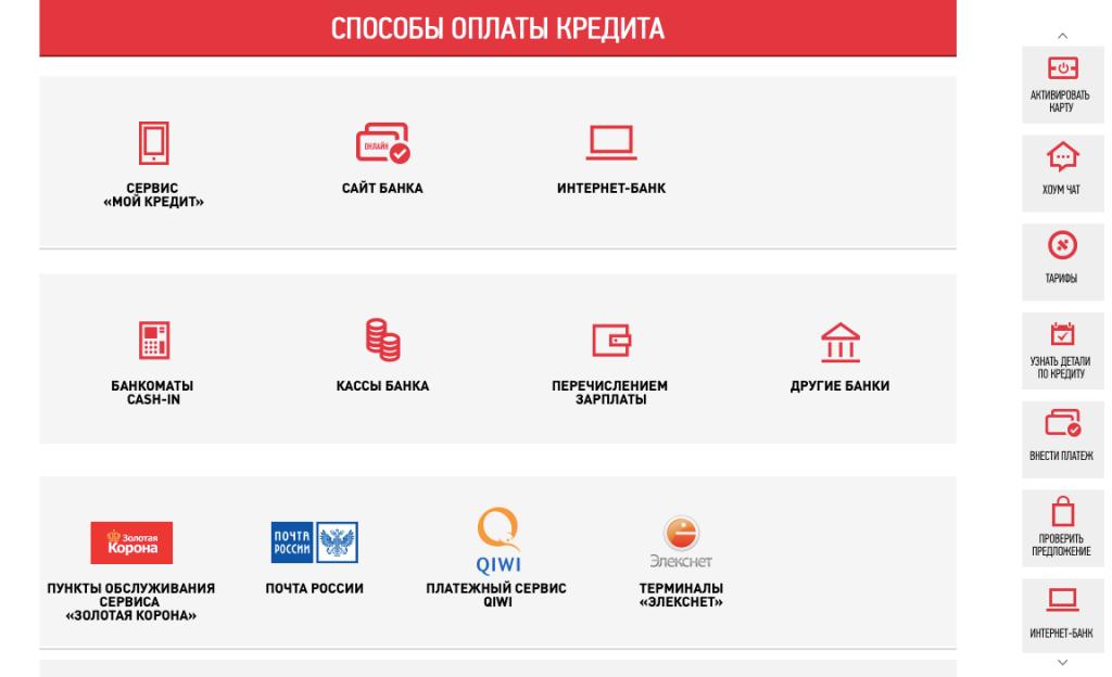 дебетовая карта райффайзен банка условия обслуживания